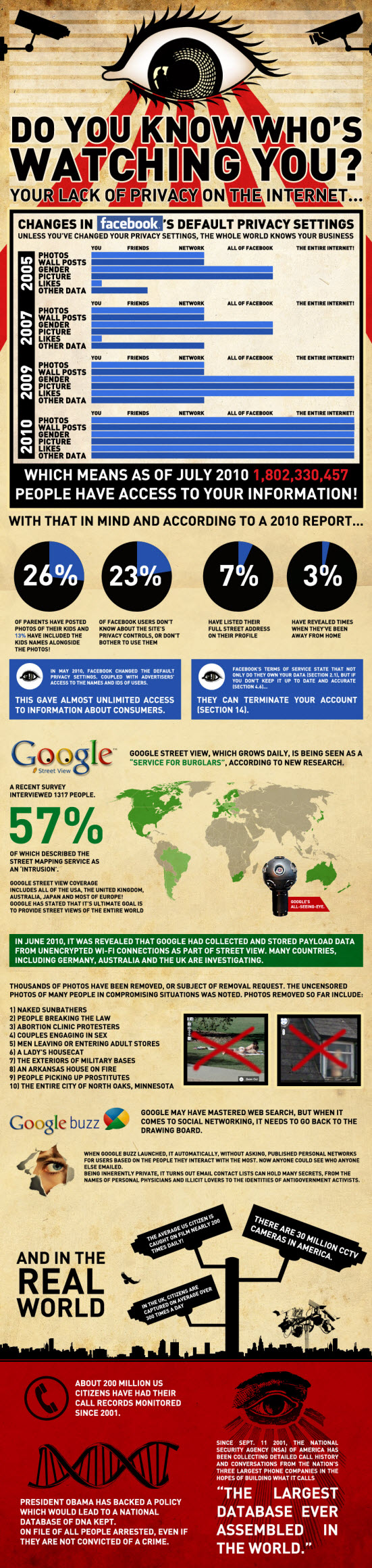 Google privacy infograhic: your privacy on the internet.