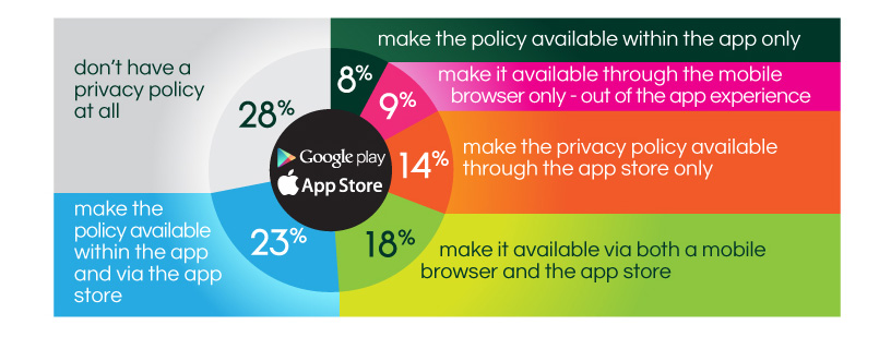 appPrivacy_infograph2